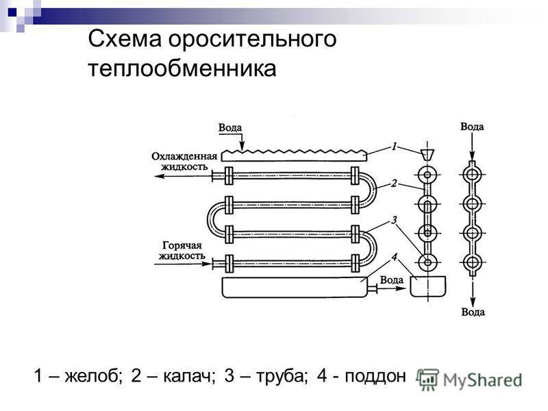 Кожухотрубный теплообменник: принцип действия аппарата