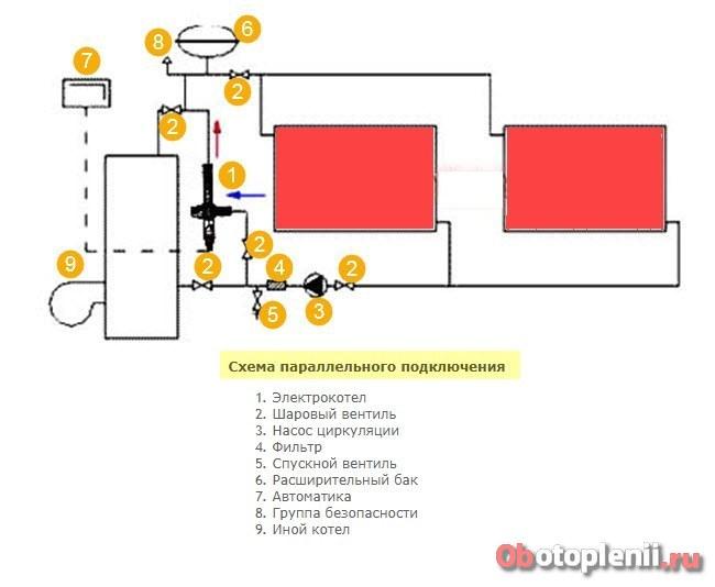 Схемы монтажа котлов галан от производителя