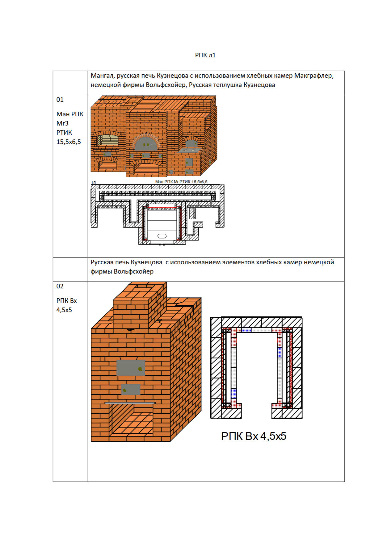 Двухколпаковая отопительно-варочная печь: порядовка и инструкция самостоятельной постройки