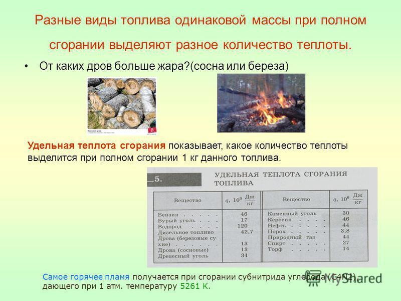 Температура горения дерева - какие дрова горят жарче других. жми!