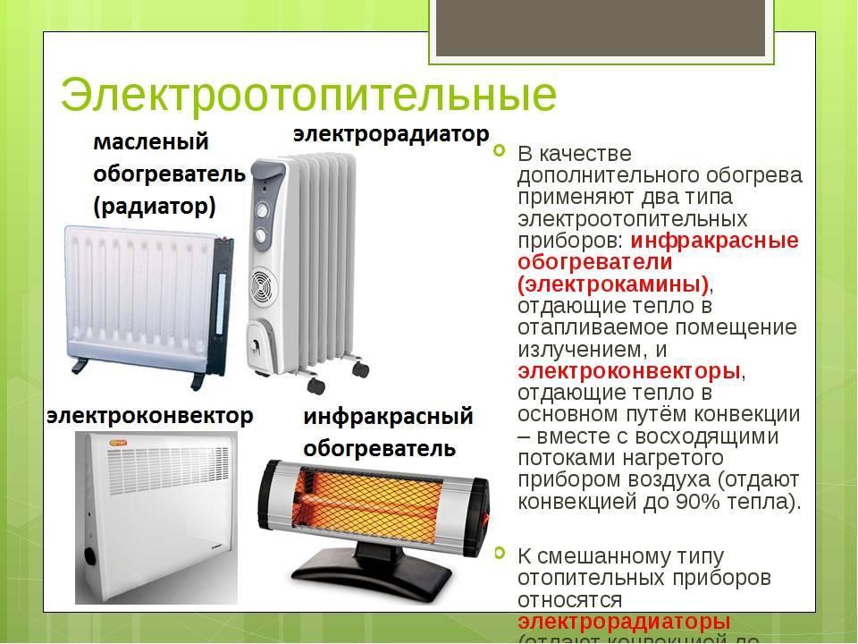 Электрические котлы отопления: виды и выбор