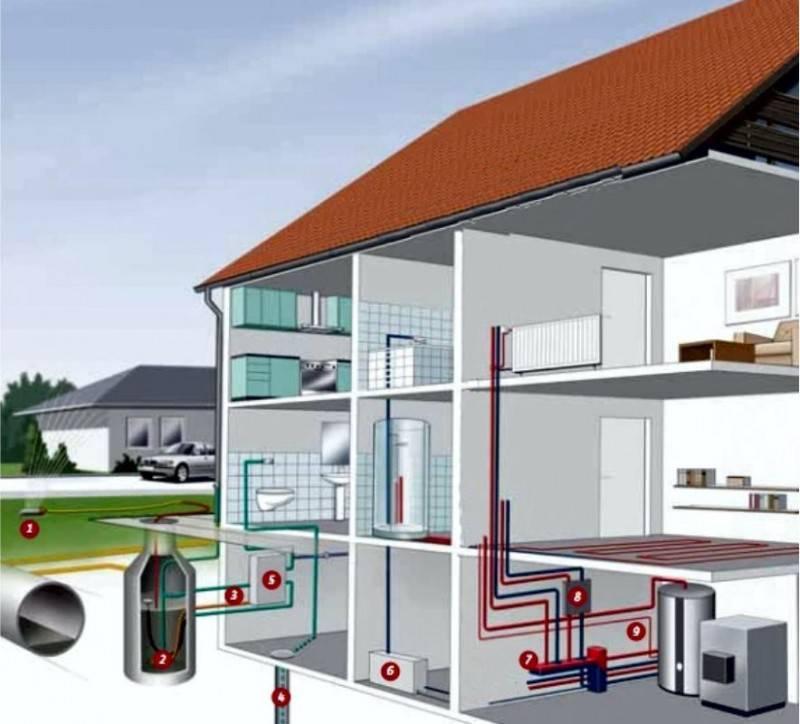 Проекты отопления частных домов