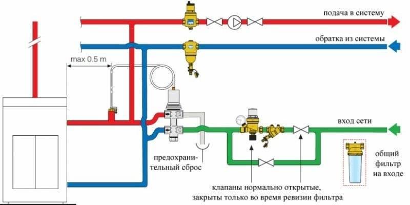 Подпитка системы отопления: насос, подпиточный клапан