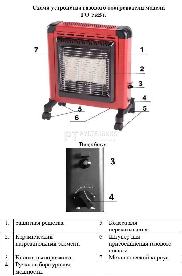 Выбираем хороший газовый обогреватель для дома