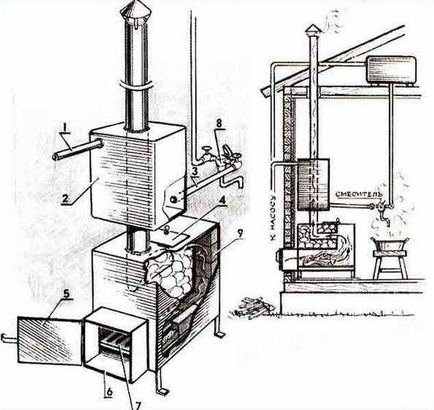 Как сделать печь для бани из трубы своими руками – пошаговое руководство