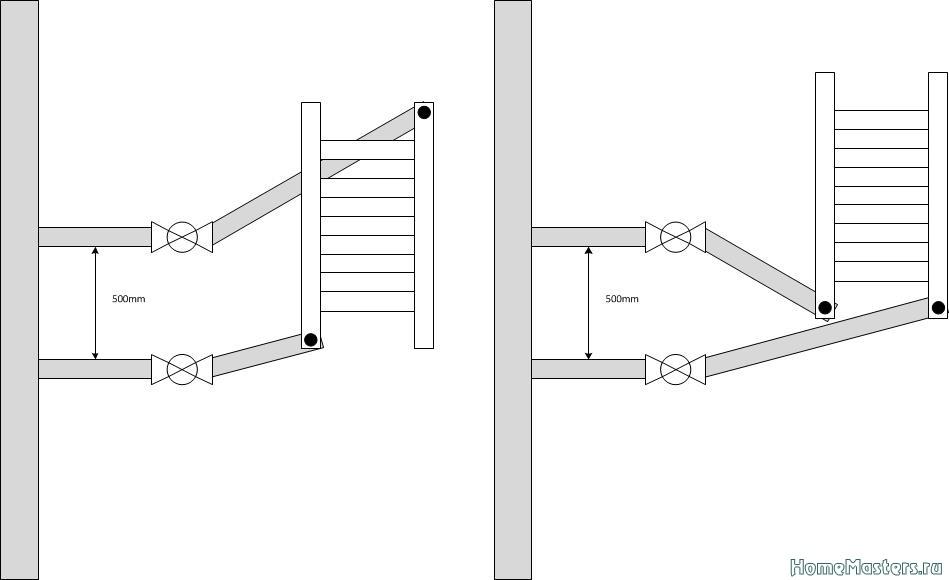 Перенос полотенцесушителя, правила подключения, порядок монтажа