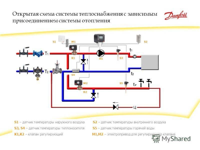 Не прогревается батарея отопления в квартире, частном доме: причины, что делать, последствия – ремонт своими руками на m-stone.ru