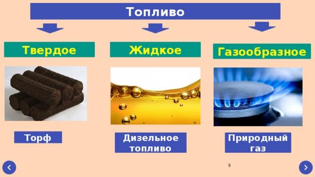 Биотопливо для каминов - своими руками, цена, расход и виды
