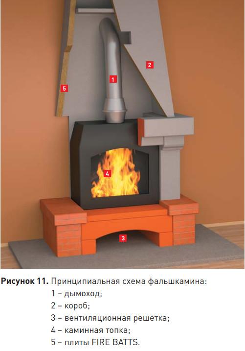 Жаростойкая краска по металлу для печей виды термостойкой краски до 1000 градусов и особенности использования