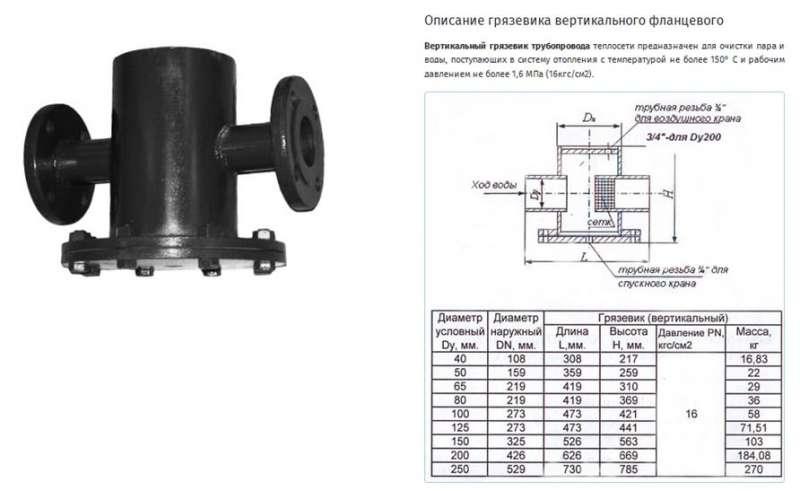 Фильтр для системы отопления: грязевик, магнитный фильтр отстойник для отопительной системы, устройство на фото и видео
