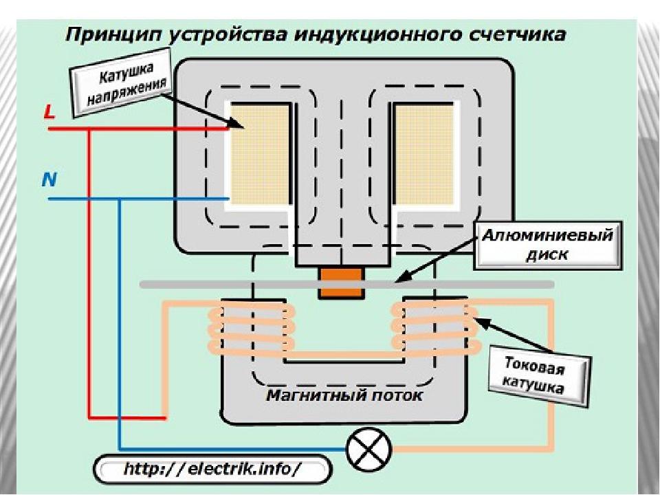 Устройство электронного счетчика электроэнергии - всё о электрике в доме