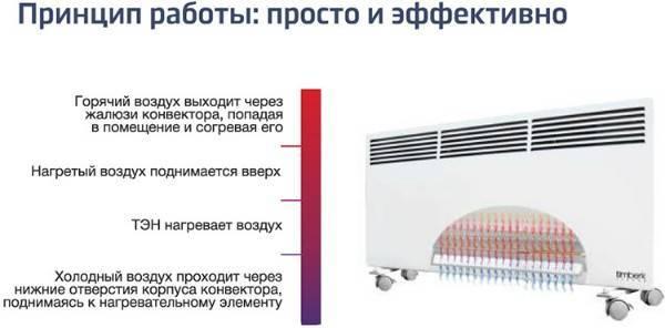 Что лучше электрический котел или конвекторы?