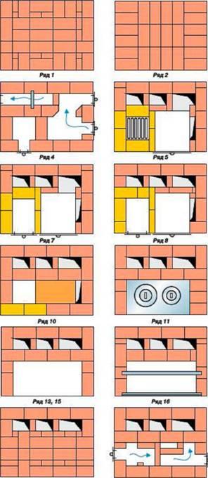 Печь шведка: необходимые материалы и инструмент, порядок кладки порядовки своими руками