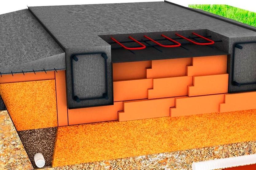 Утепление фундамента дома без подвала