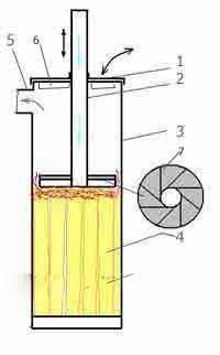 Печь бубафоня: схема конструкции и изготовление своими руками
