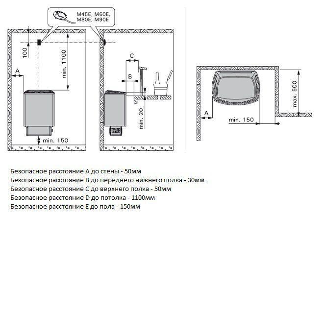 """Обзор дровяных печей для бани """"харвия"""": особенности, значения маркировки и другие нюансы"""