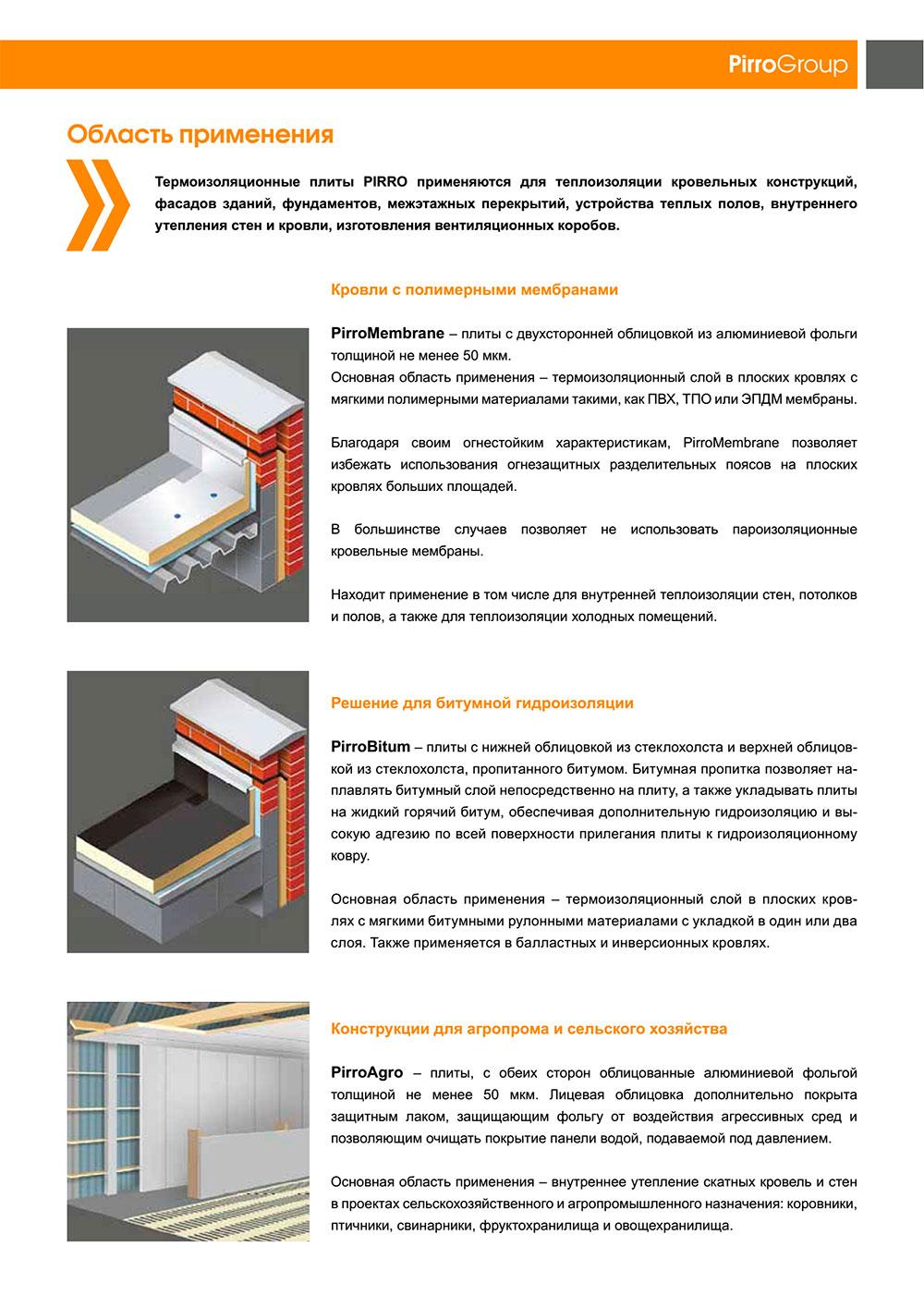 Утепление дома, балкона и бани плитами logicpir: описание характеристик и преимущества материала