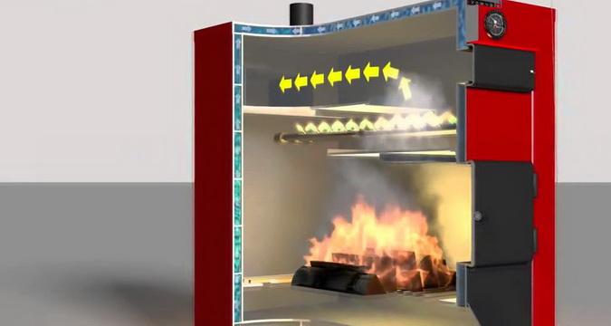 Пиролизные котлы для отопления частного дома своими руками: чертежи и видео