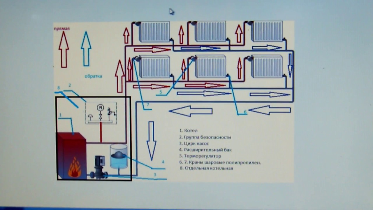Что такое петля тихельмана и где применяется система?