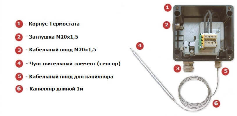 Как выбрать комнатный термостат для газового котла