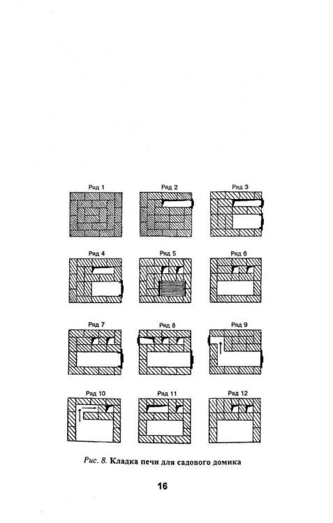Как сложить простую печь из кирпича своими руками: примеры с пошаговыми схемами