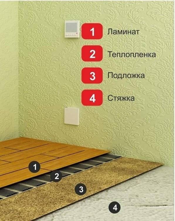 Электрический теплый пол под ламинат: какое выбрать изделие для водяного пола, напольные модели из водяного отопления, отзывы