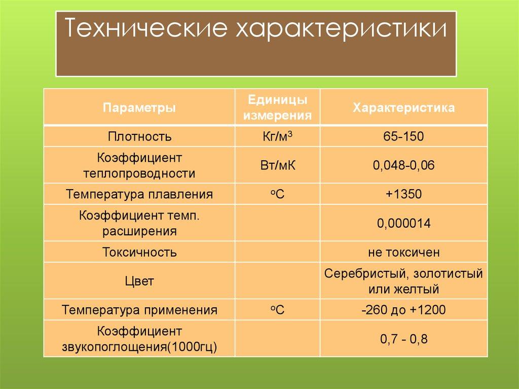Вермикулит для растений. для чего нужен, как применять и сколько стоит вермикулит | сад и огород.ру