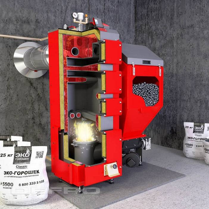 Угольный котел для частного дома: самая подробная статья о видах котельных агрегатов на угле, устройстве и принципе работы, критериях выбора и лучших моделях, ценах и отзывах о них, правильной топке и очистке