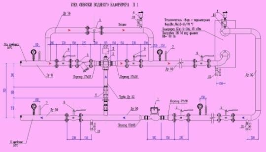 Схема обвязки калорифера: разновидности, виды систем потребления энергии