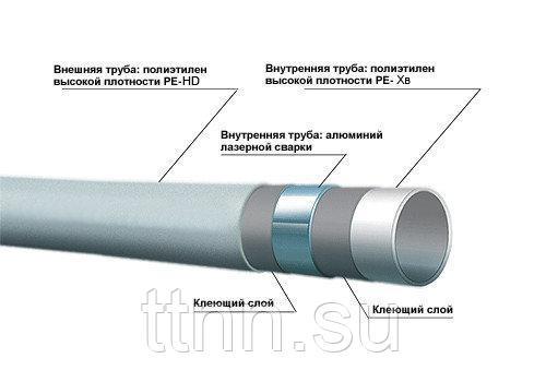 Характеристики металлопластиковых (металлополимерных) труб для отопления
