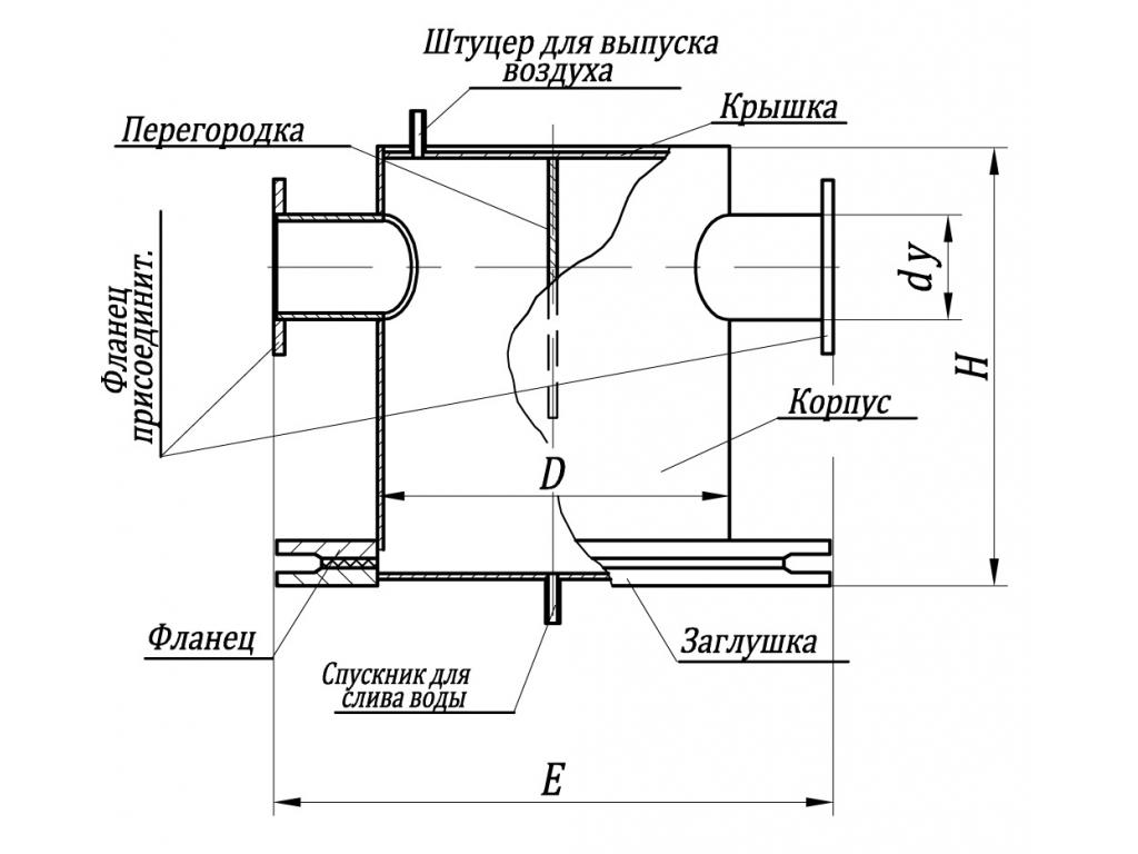 Грязевики для систем отопления: оборудование, фильтр для воды в частном доме и установка