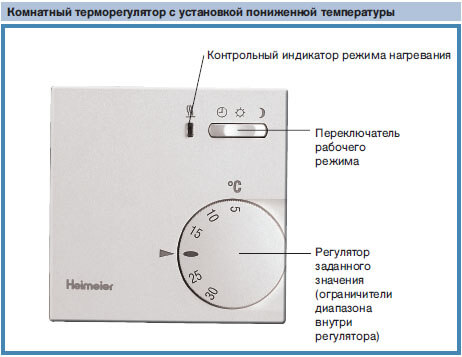 Работа механического терморегулятора в отличие от термостата
