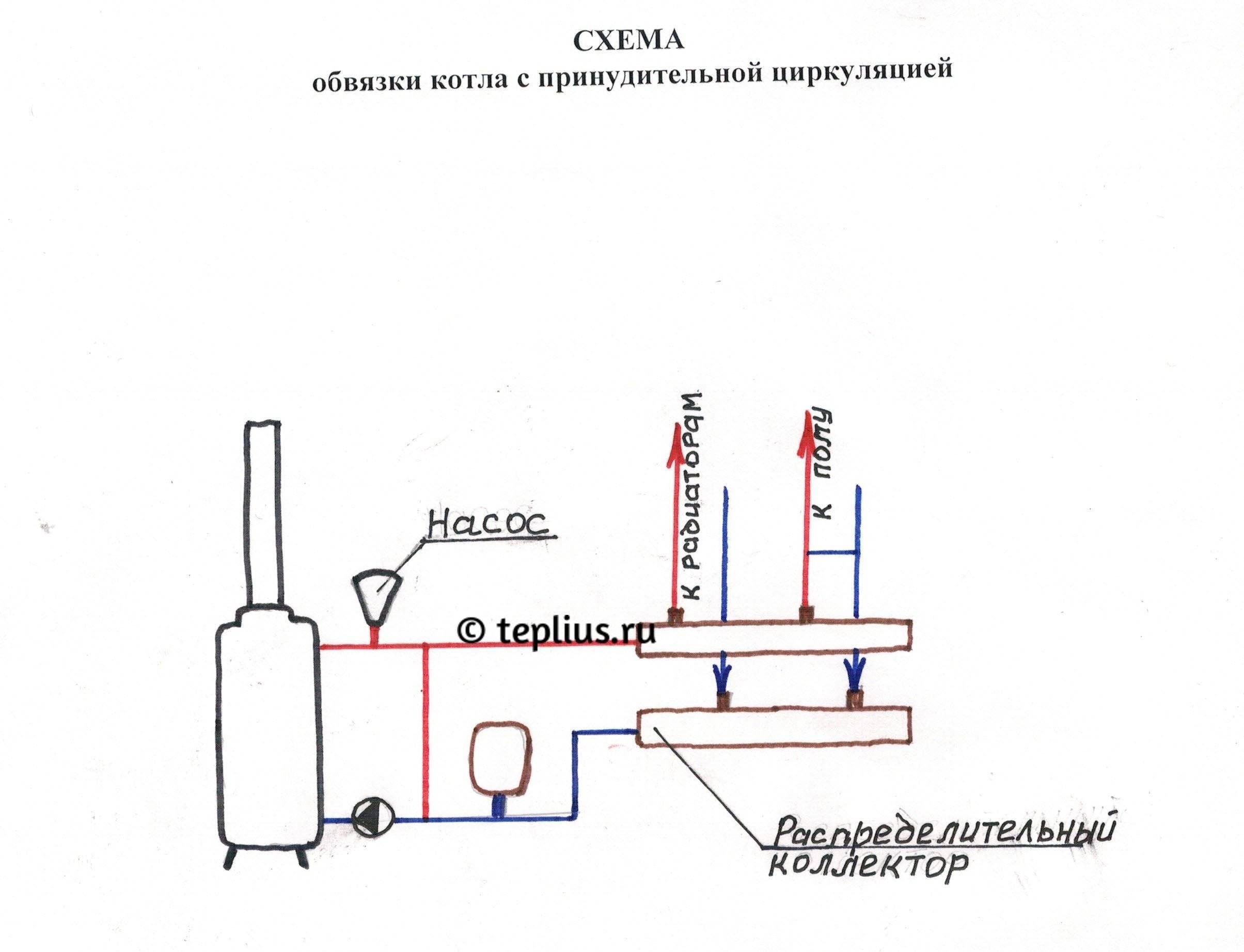Обвязка котла отопления полипропиленом