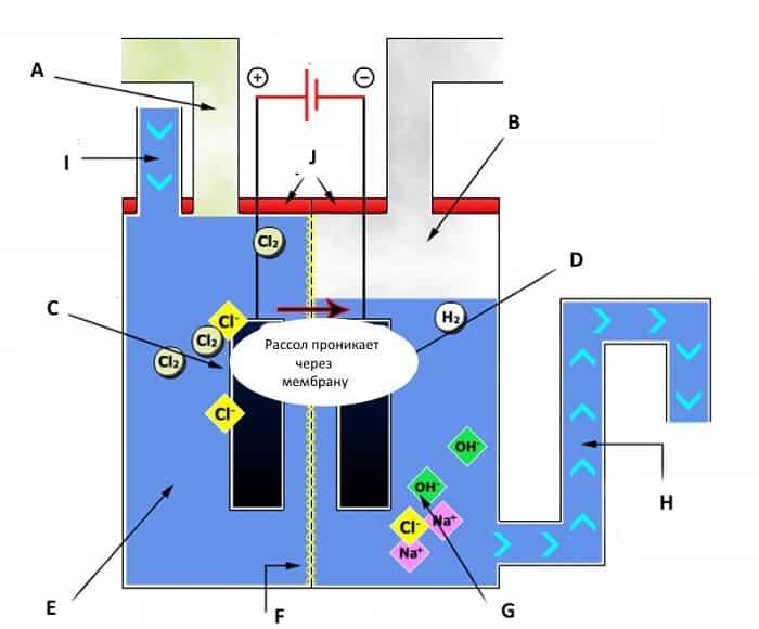 Генератор газа брауна для отопления дома?
