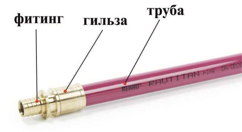 Установка труб из сшитого полиэтилена rehau пошагово: этапы разводки, инструмент и пресс фитинги