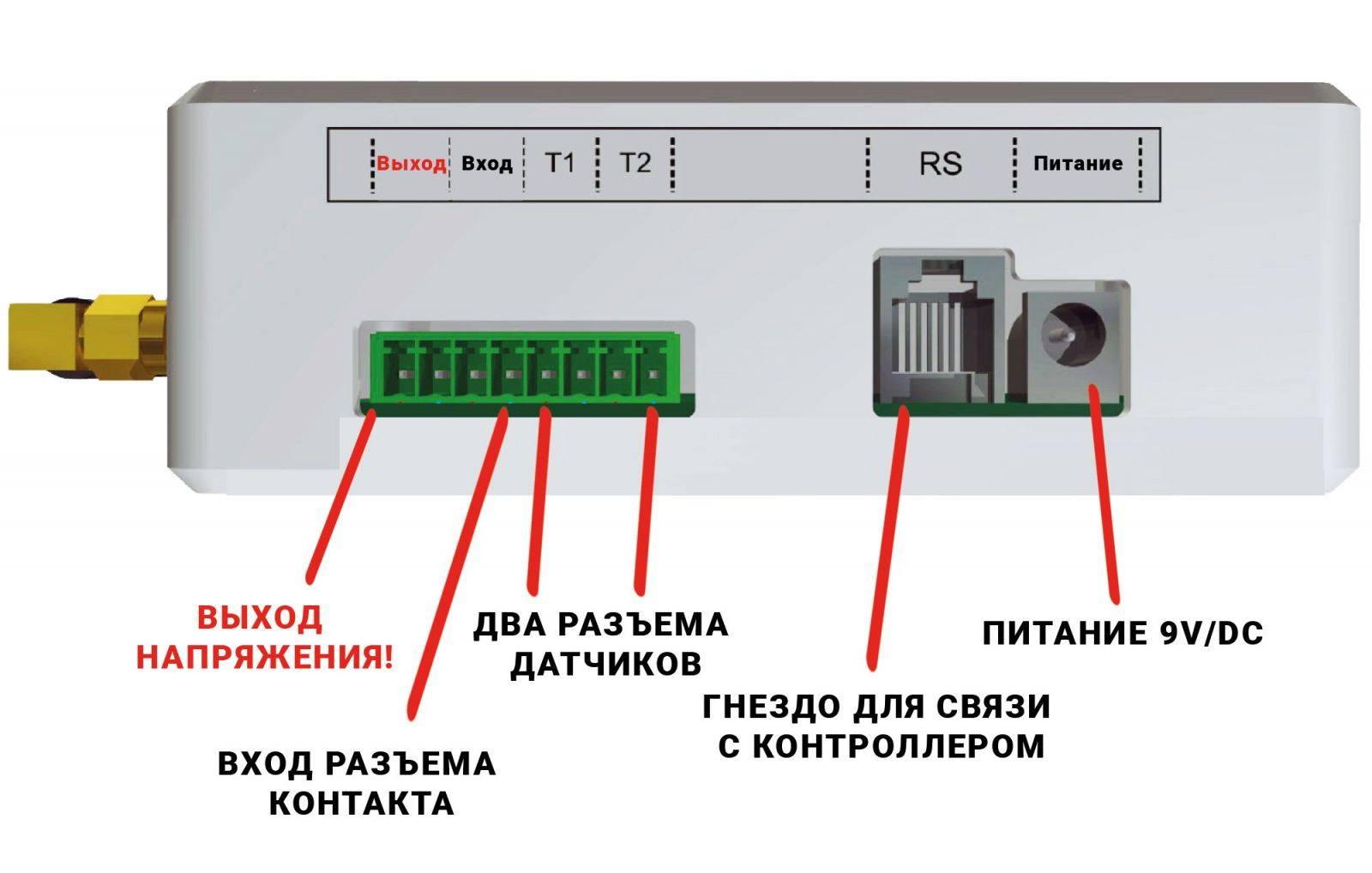 Обустройство отопления инверторными котлами