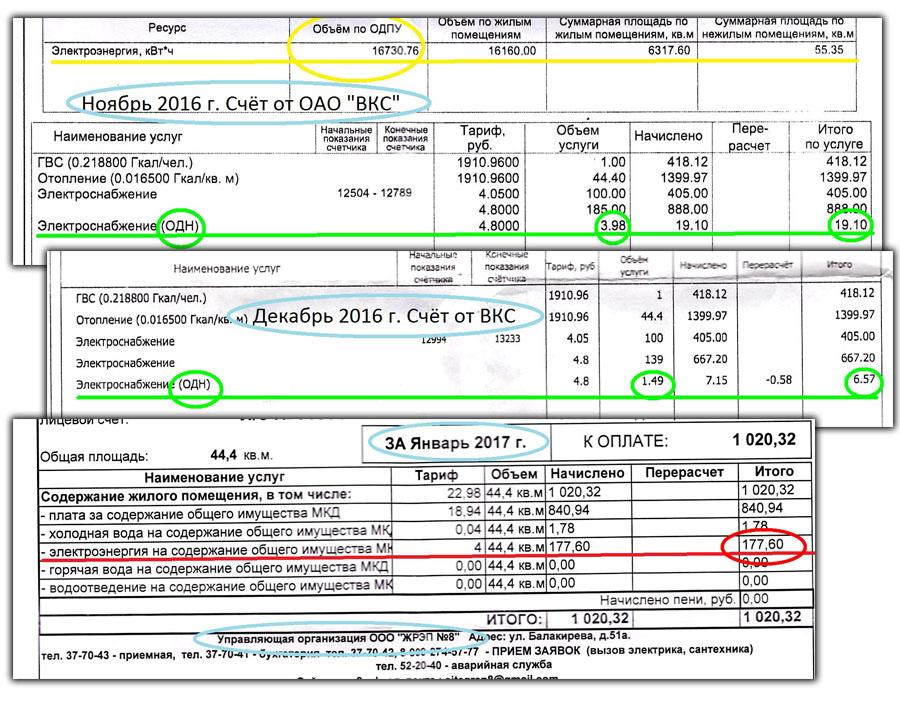 Оплата ОДН за электричество: нужно ли платить и судебная практика по нарушениям
