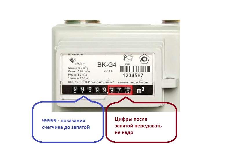 Снятие показаний счетчика электроэнергии - всё о электрике