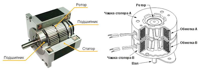 Подключение сервопривода теплого пола