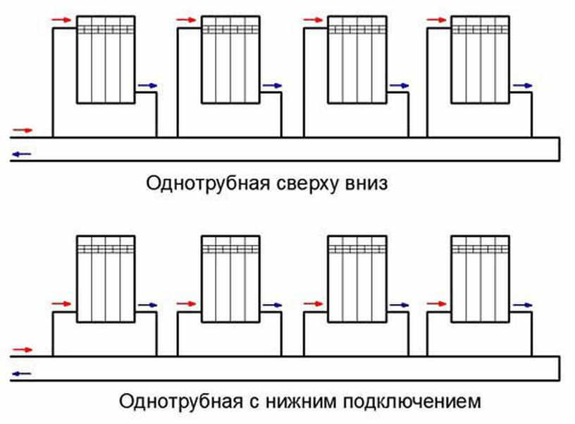Монтаж алюминиевых радиаторов отопления своими руками