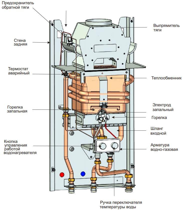Газовая колонка мора: отличное решение для дома и дачи. газовая колонка mora: обзор моделей и цены проточный водонагреватель mora