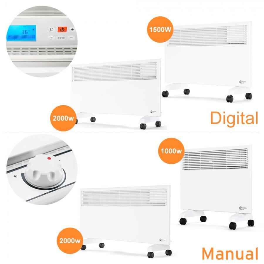 Конвекторные обогреватели: плюсы и минусы, принцип работы, мощность, виды устройств и отзывы покупателей