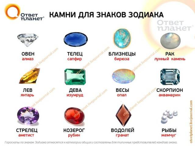 Интерьер по знаку зодиака: цвет и дизайн согласно вашей стихии интерьер по знаку зодиака: цвет и дизайн согласно вашей стихии