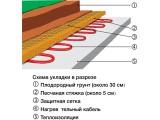 Обогрев теплицы греющим кабелем