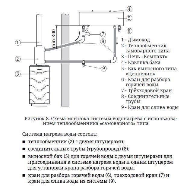 Теплообменник для банной печи своими руками: виды теплообменников, как установить и подключить.