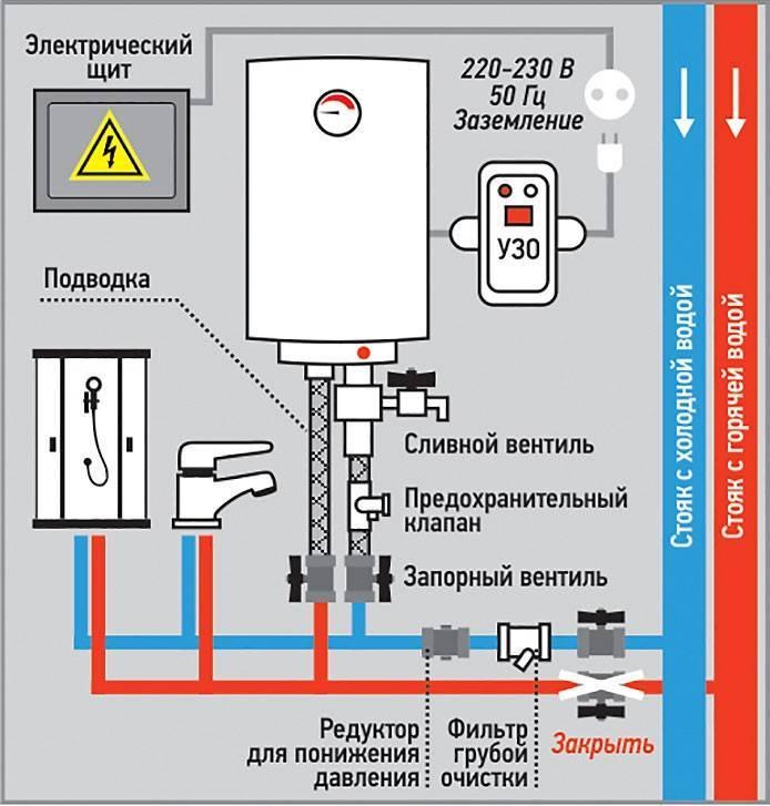 Как подключить бойлер к водопроводу – пошаговая инструкция