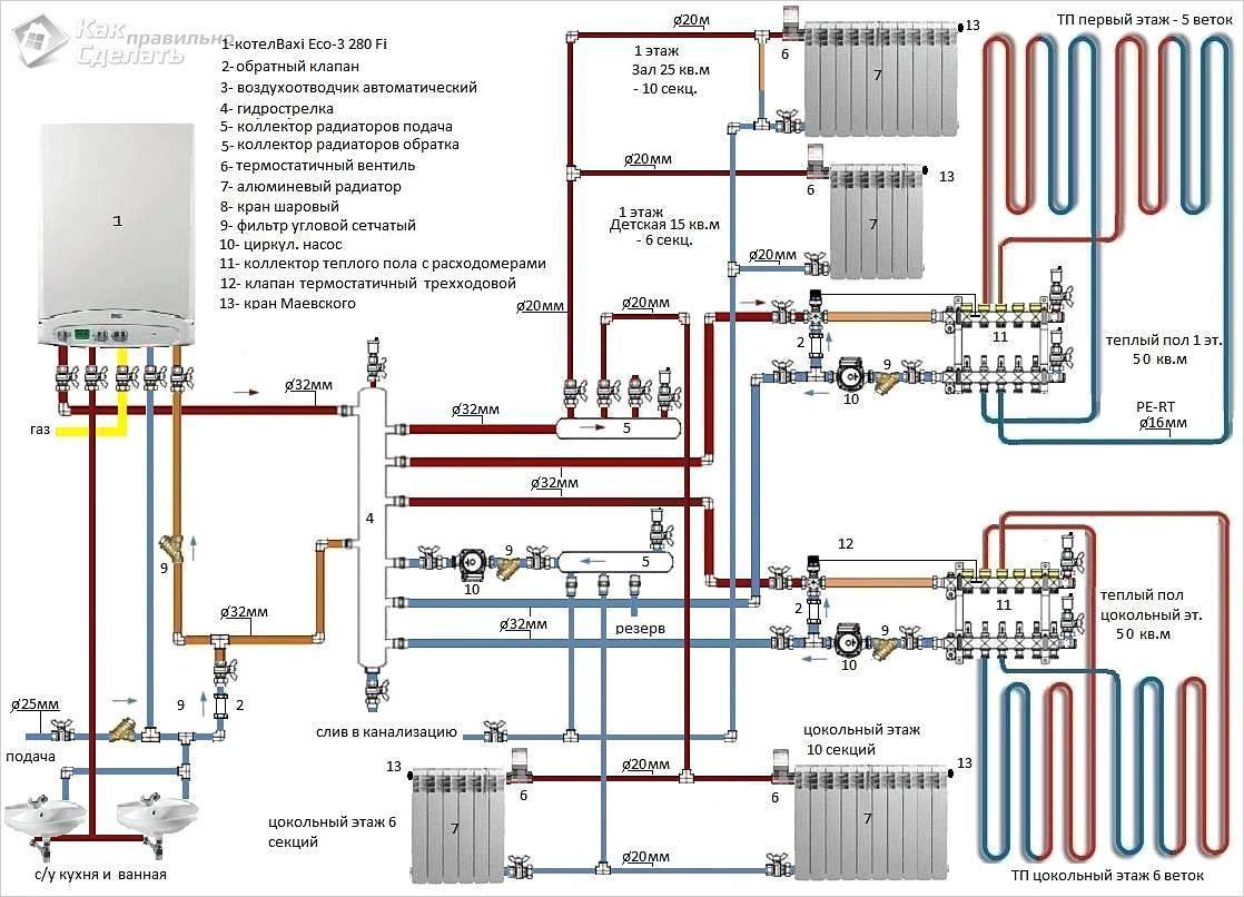 Обвязка котла отопления своими руками - схема подключения различных котлов