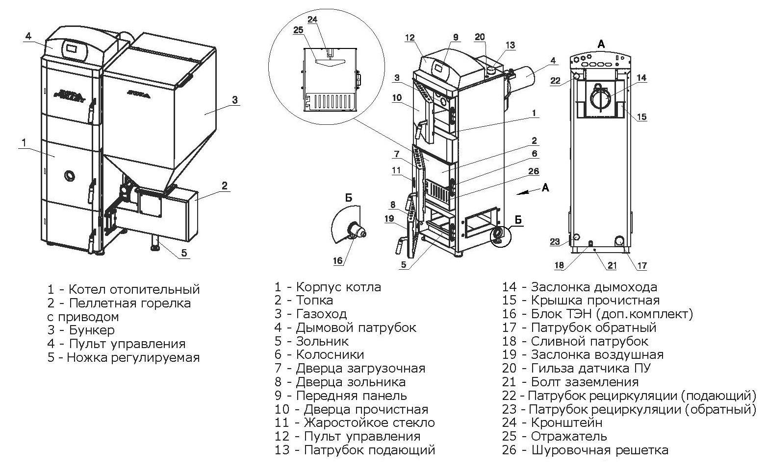 Пеллетный котел зота: обзор, отзывы, характеристики