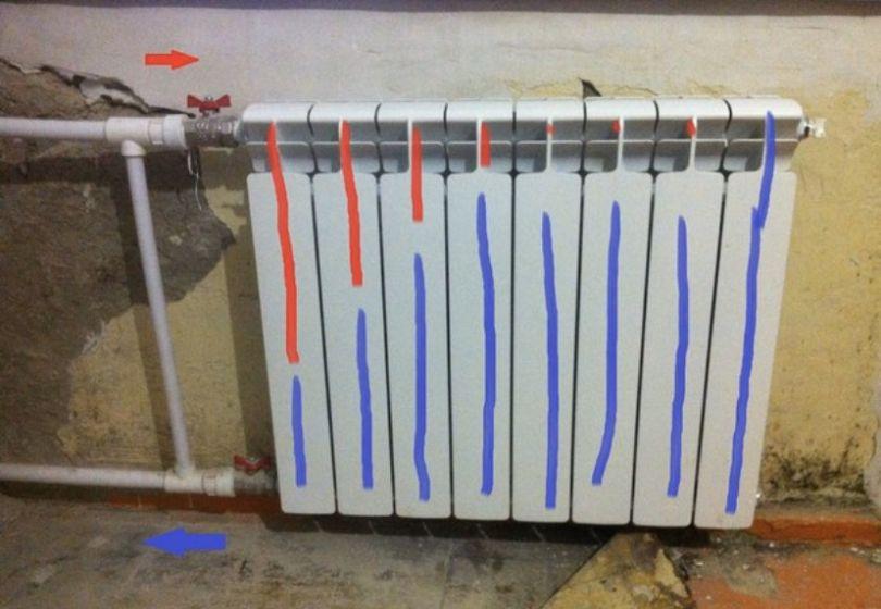 Холодные батареи в квартире: что делать, почему плохая циркуляция воды в системе отопления, радиаторы сверху горячие, снизу нет