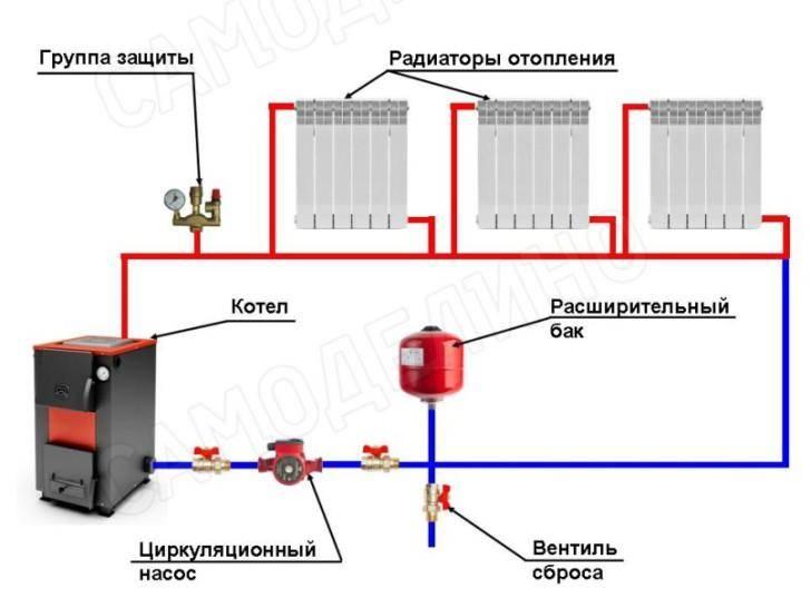 Как подобрать расширительный бак для отопления закрытого типа, расчет расширительного бачка для котла